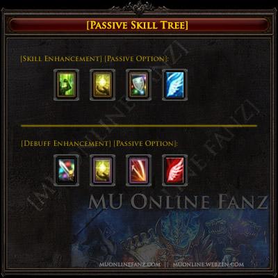 Passive Skill Tree (ATK / WIZ)