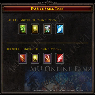 Passive Skill Tree (ATK)