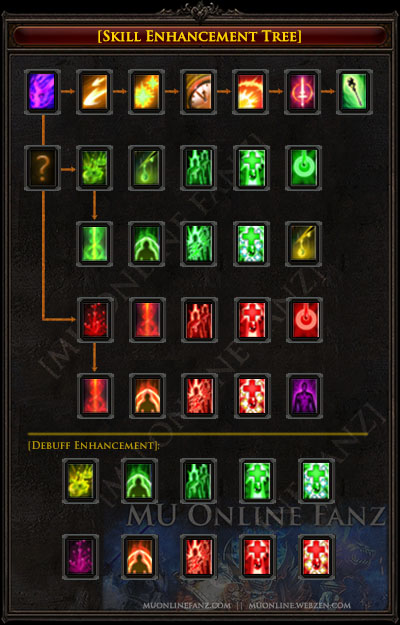 Skill Enhancement Tree [Page 4]