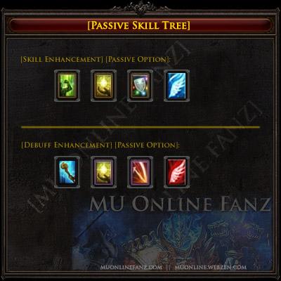 Passive Skill Tree (WIZ / Curse)